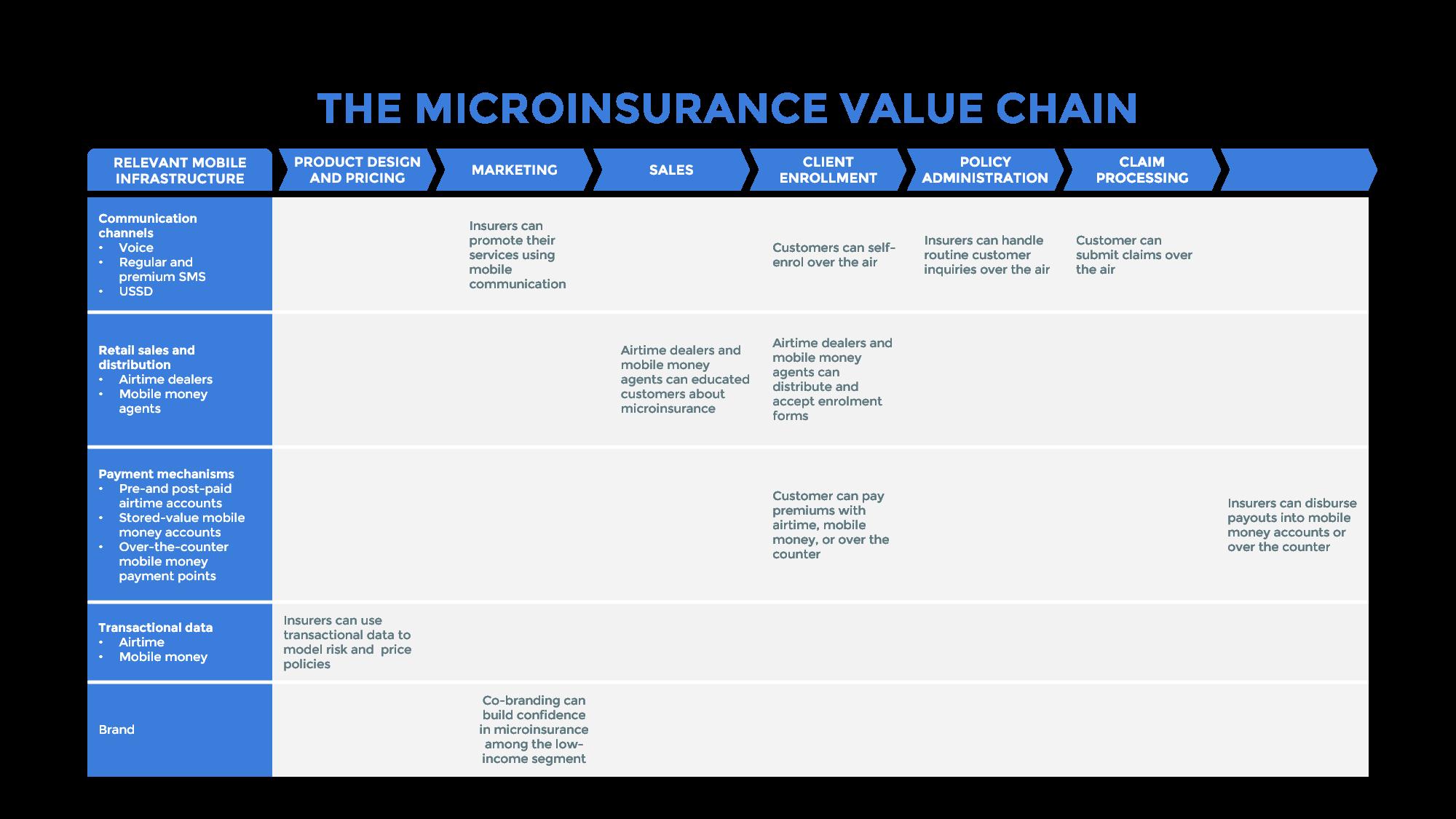 MICROINSURANCE-VALUE_v10