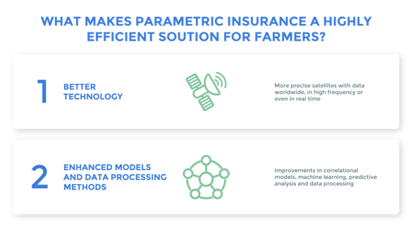 AXAs-parametric-insurance-solutions-for-agriculture-Using-innovative-technology-to-protect-yield-in-real-time