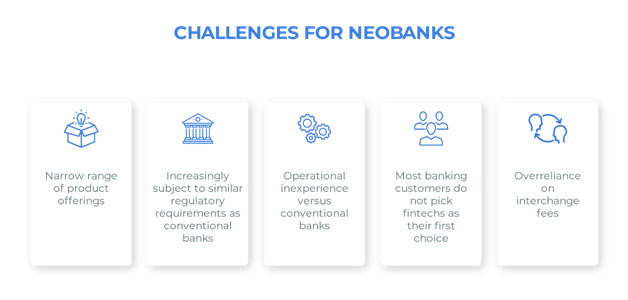 Challenges for Neobanks