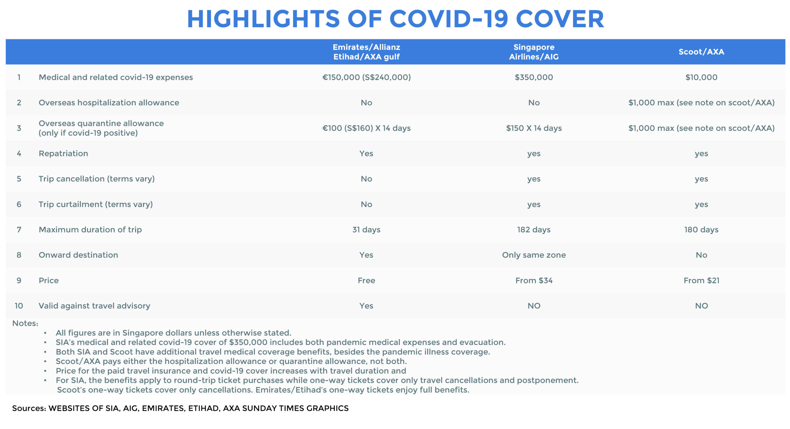highlight-of-covid